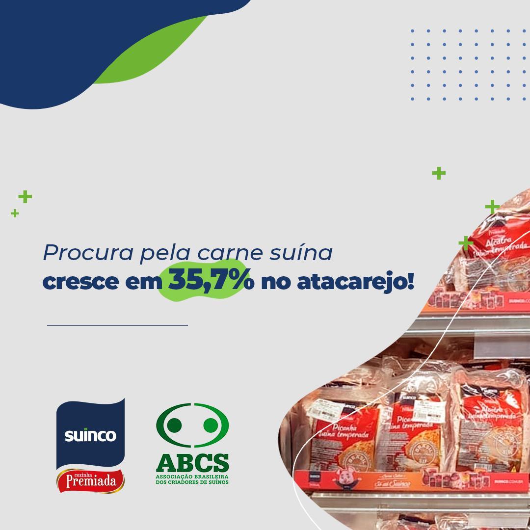 A Procura Pela Carne Suína Cresce em 35,7%.